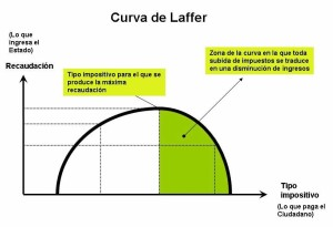 lafer1
